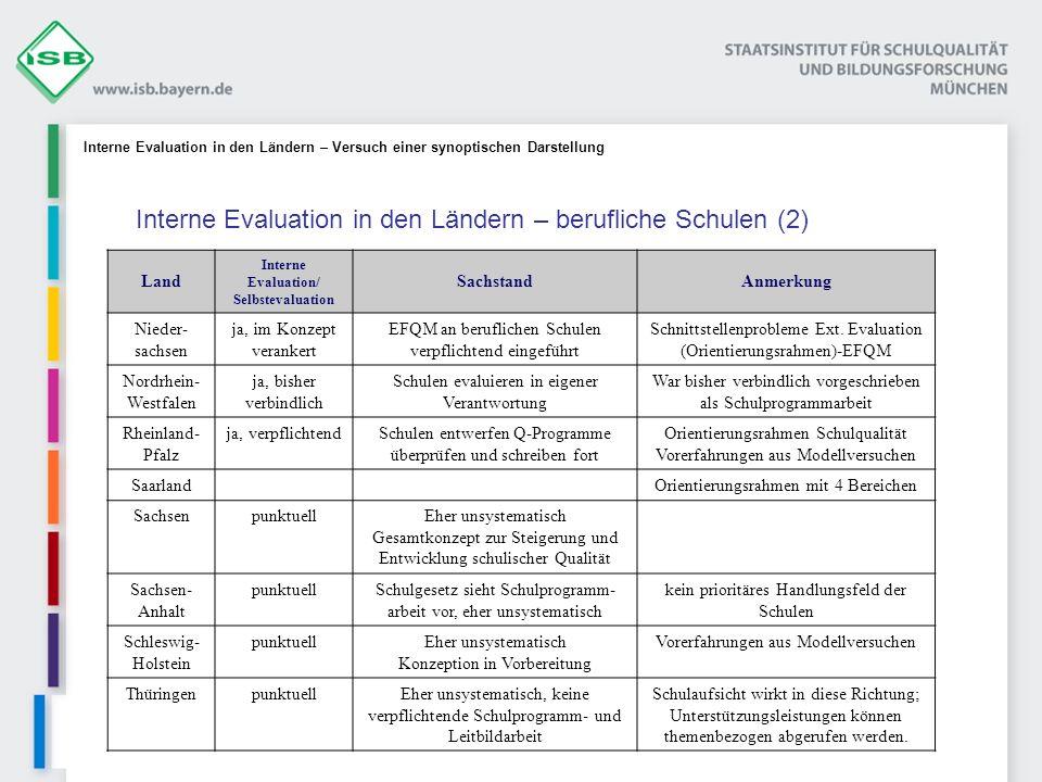 Interne Evaluation in den Ländern – berufliche Schulen (2)