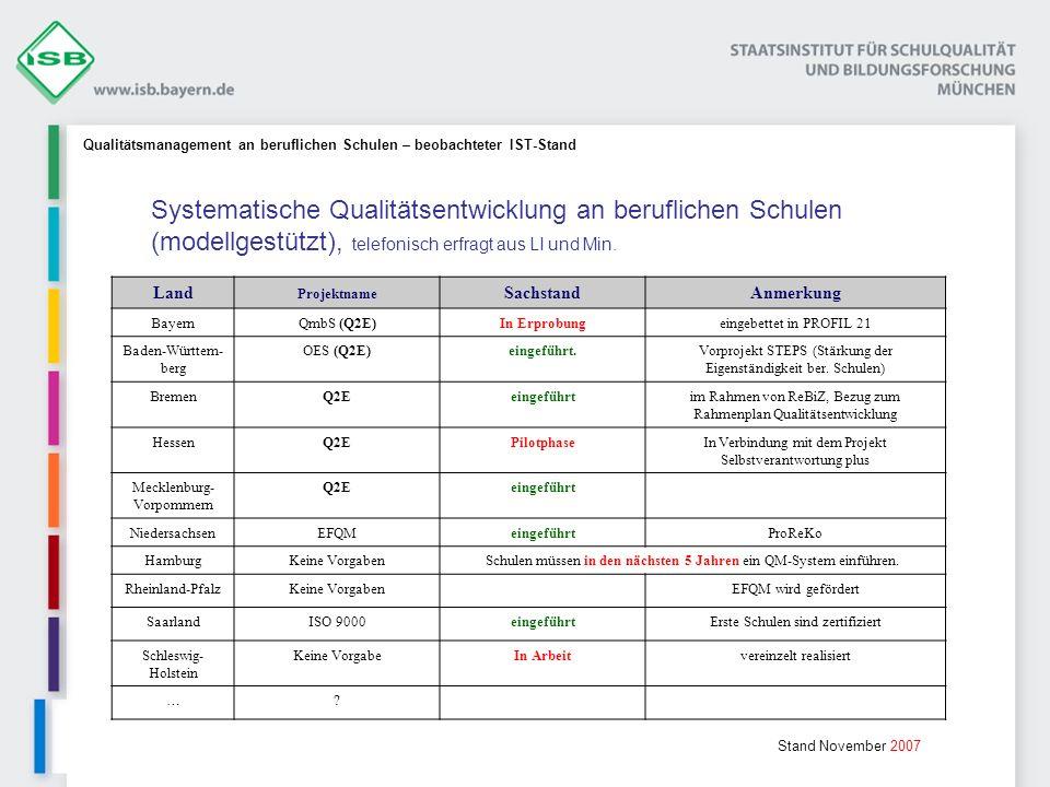 Qualitätsmanagement an beruflichen Schulen – beobachteter IST-Stand