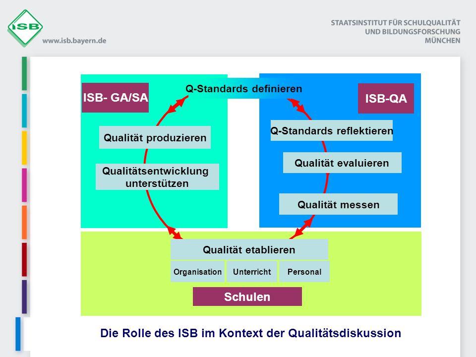 Die Rolle des ISB im Kontext der Qualitätsdiskussion