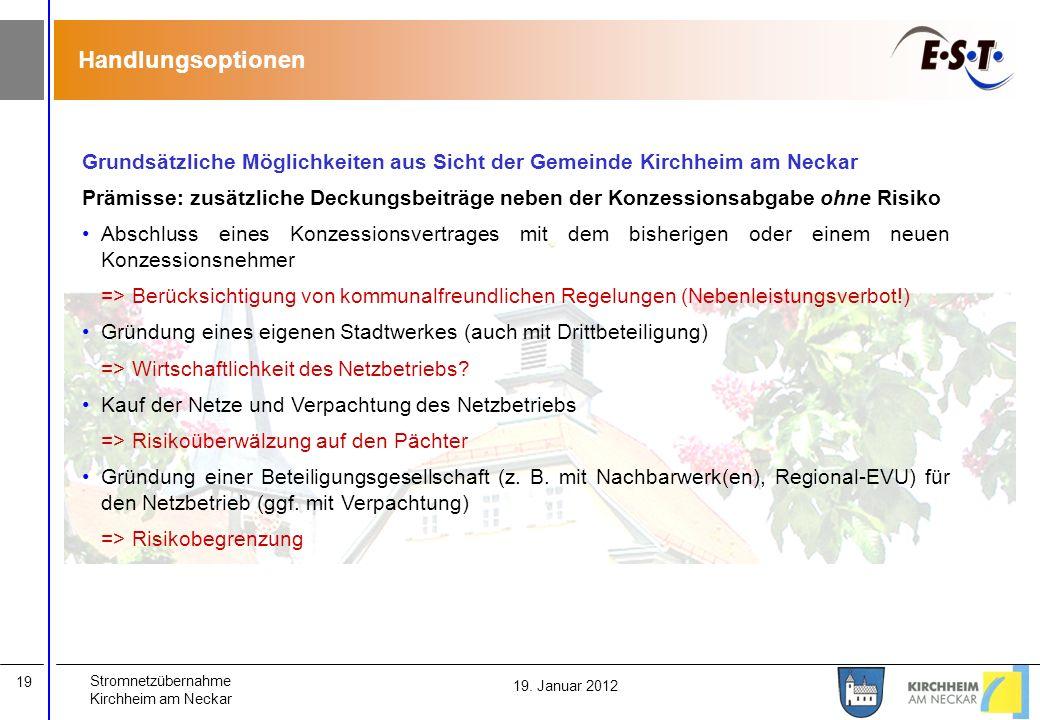 Handlungsoptionen Grundsätzliche Möglichkeiten aus Sicht der Gemeinde Kirchheim am Neckar.