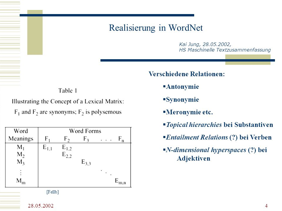 Realisierung in WordNet