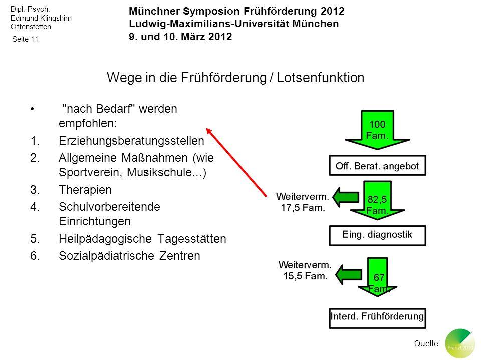 Wege in die Frühförderung / Lotsenfunktion