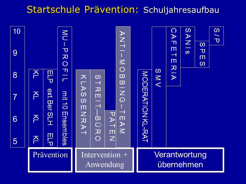 Startschule Prävention: Schuljahresaufbau
