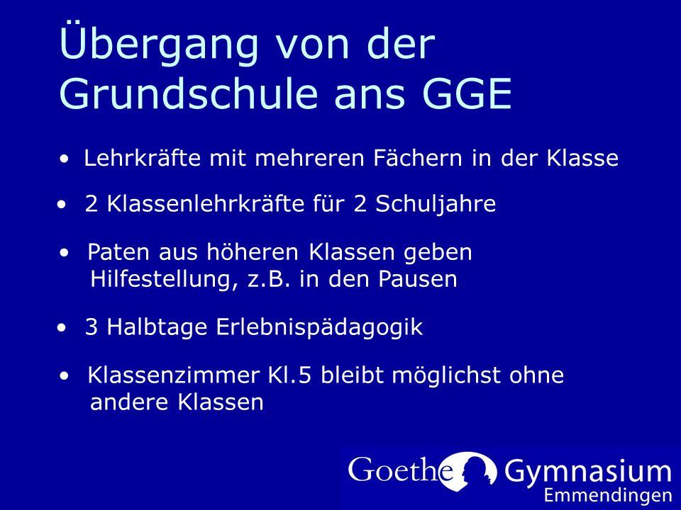 Übergang von der Grundschule ans GGE