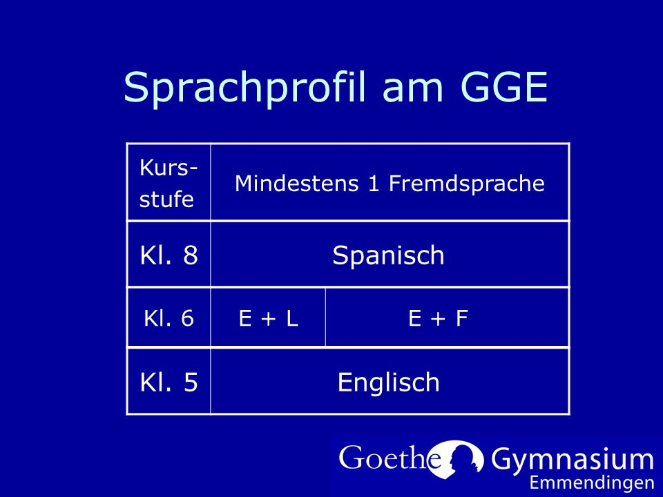 Sprachprofil am GGE Kl. 8 Spanisch Kl. 5 Englisch Kurs- stufe