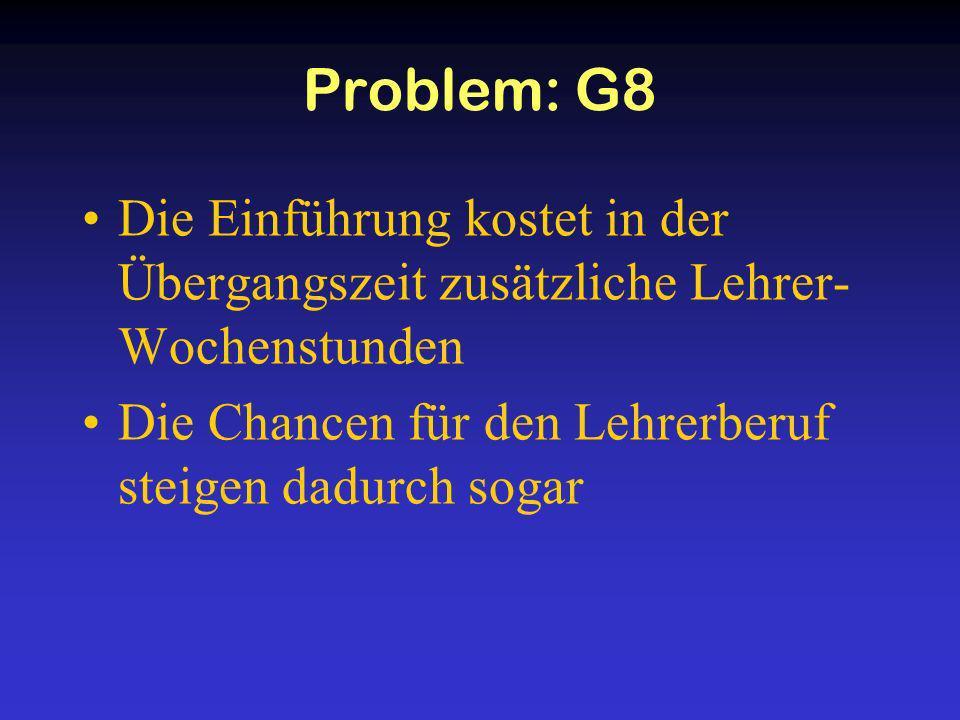 Problem: G8 Die Einführung kostet in der Übergangszeit zusätzliche Lehrer-Wochenstunden.