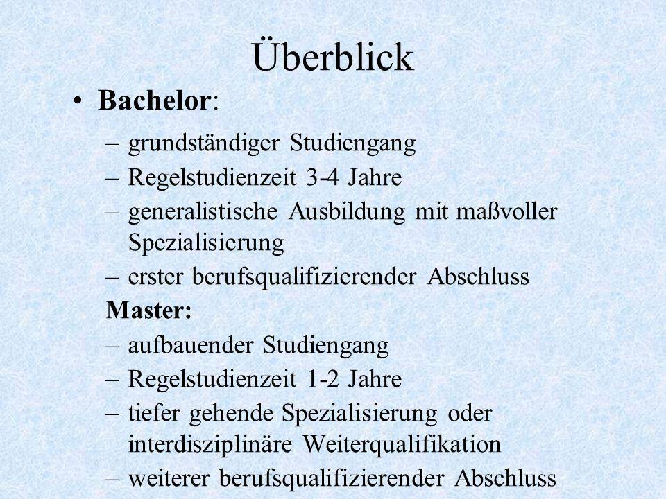 Überblick Bachelor: grundständiger Studiengang