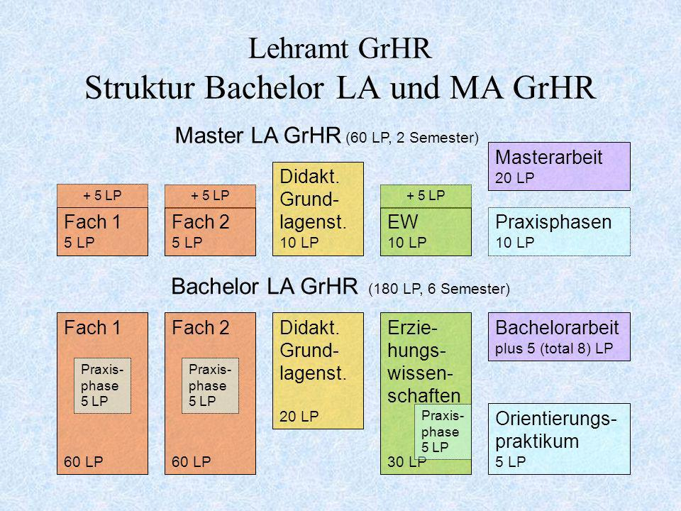 Lehramt GrHR Struktur Bachelor LA und MA GrHR
