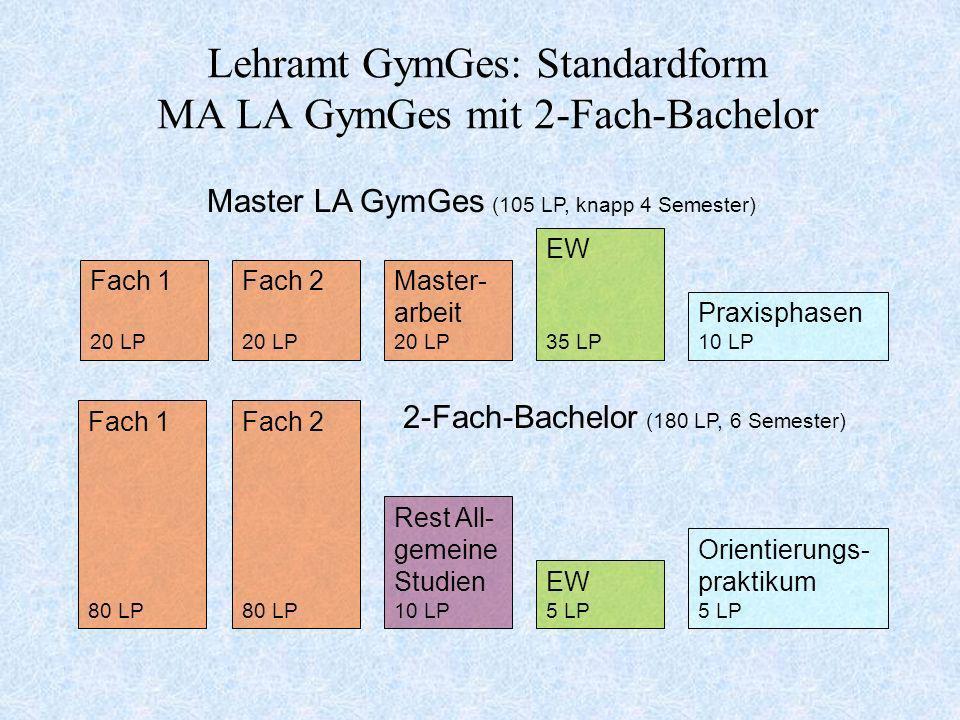 Lehramt GymGes: Standardform MA LA GymGes mit 2-Fach-Bachelor