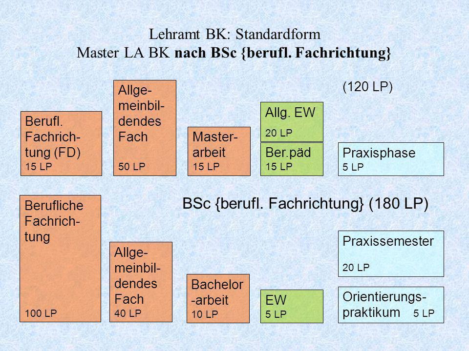 Lehramt BK: Standardform Master LA BK nach BSc {berufl. Fachrichtung}
