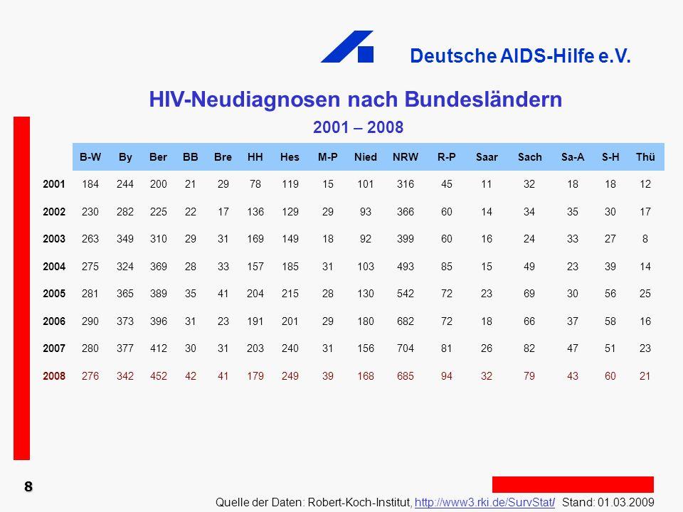 HIV-Neudiagnosen nach Bundesländern