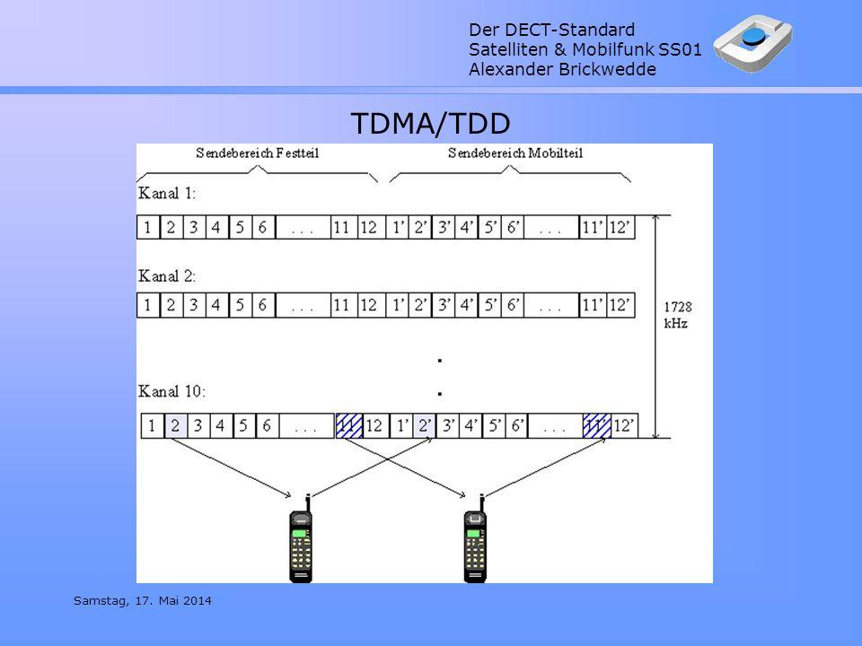 TDMA/TDD Freitag, 31. März 2017
