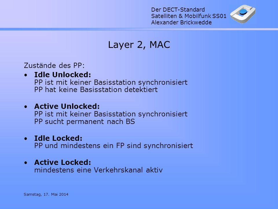 Layer 2, MAC Zustände des PP: