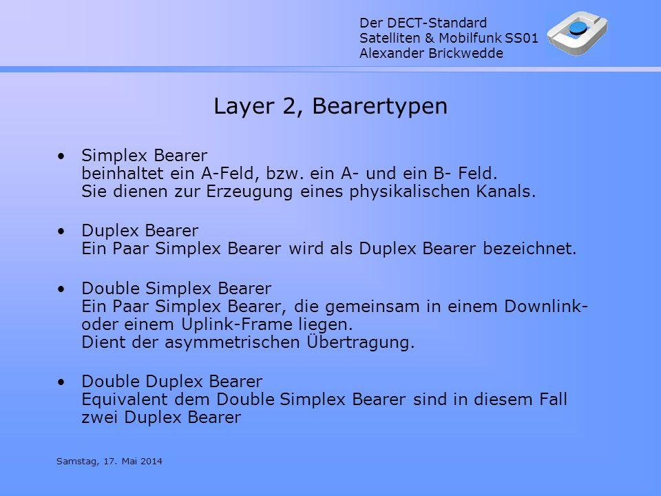 Layer 2, Bearertypen Simplex Bearer beinhaltet ein A-Feld, bzw. ein A- und ein B- Feld. Sie dienen zur Erzeugung eines physikalischen Kanals.