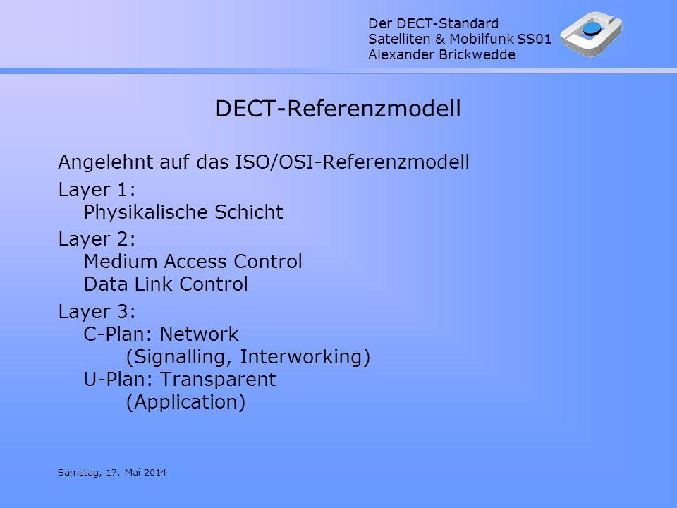 DECT-Referenzmodell Angelehnt auf das ISO/OSI-Referenzmodell