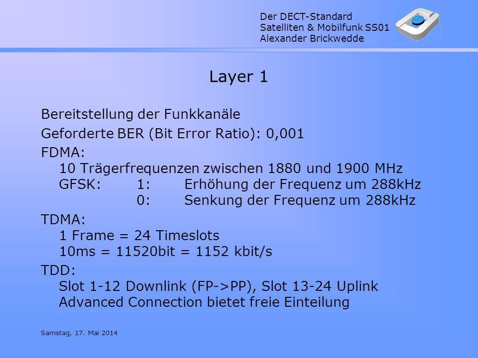 Layer 1 Bereitstellung der Funkkanäle