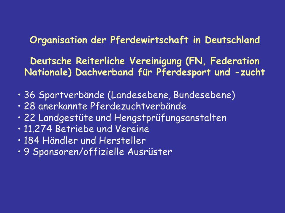 Organisation der Pferdewirtschaft in Deutschland