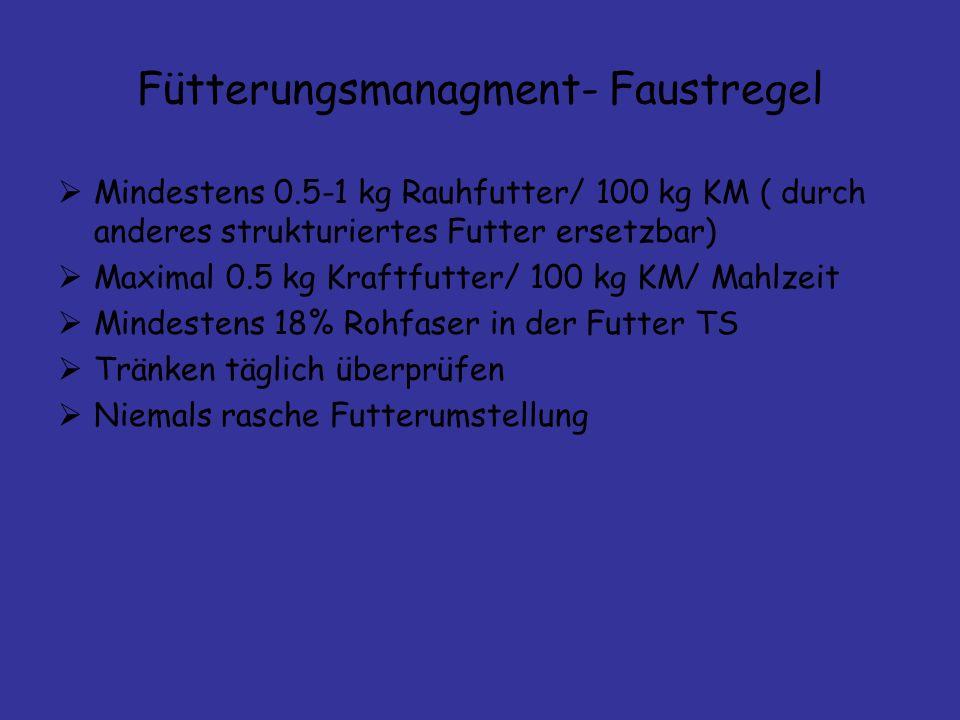 Fütterungsmanagment- Faustregel