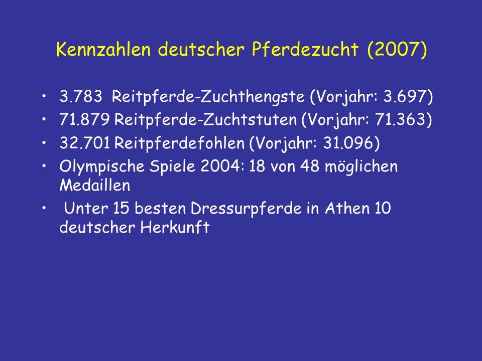 Kennzahlen deutscher Pferdezucht (2007)