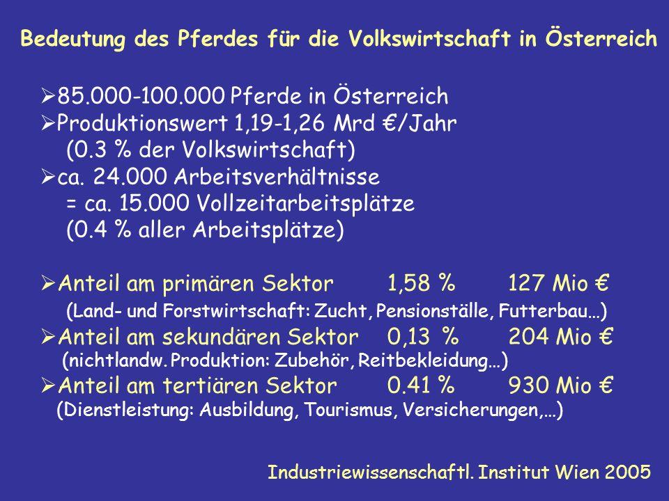 Bedeutung des Pferdes für die Volkswirtschaft in Österreich
