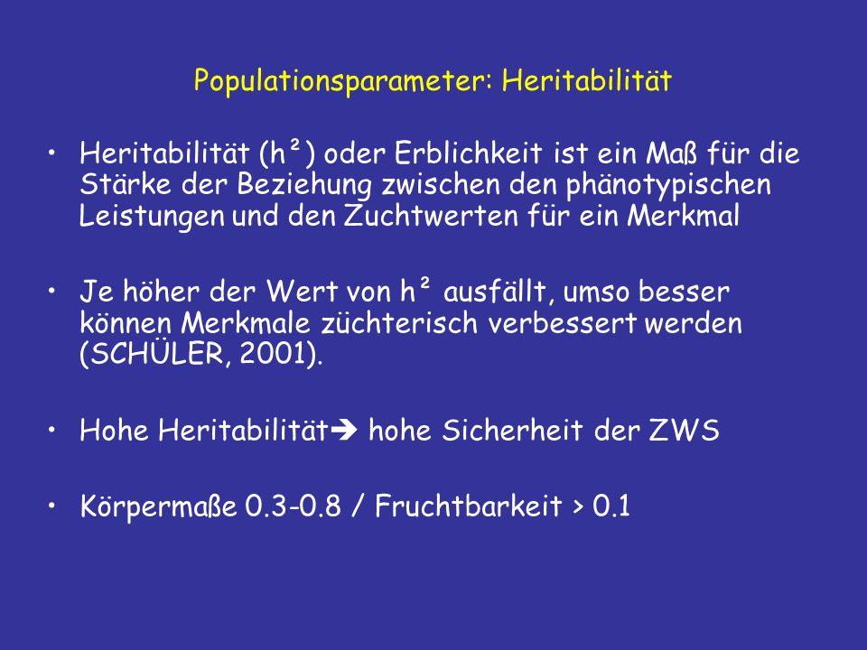 Populationsparameter: Heritabilität