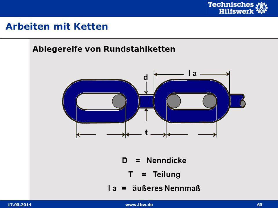 Arbeiten mit Ketten Ablegereife von Rundstahlketten l a d t