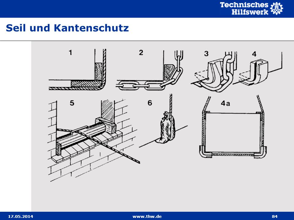 Seil und Kantenschutz 31.03.2017 www.thw.de