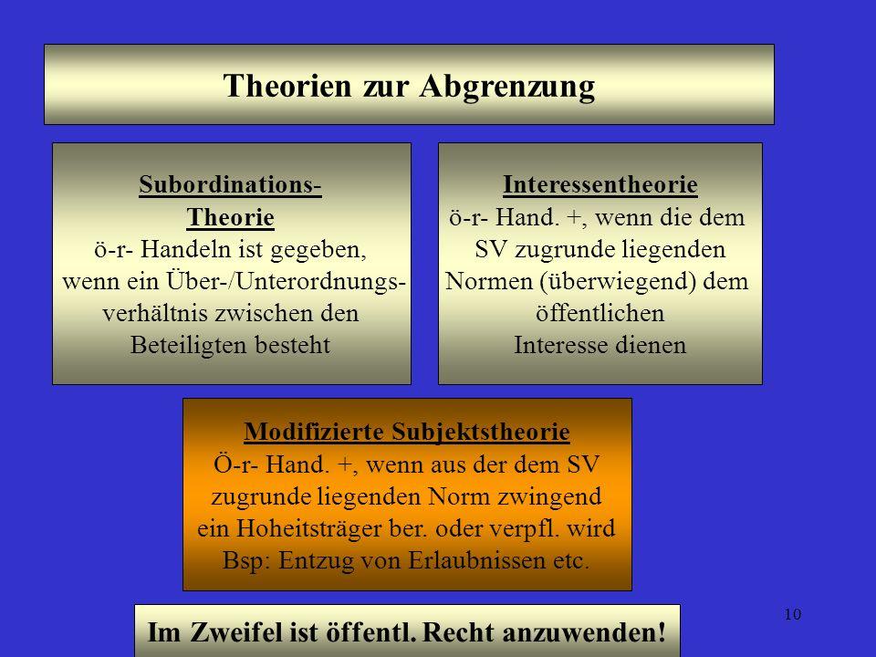Theorien zur Abgrenzung