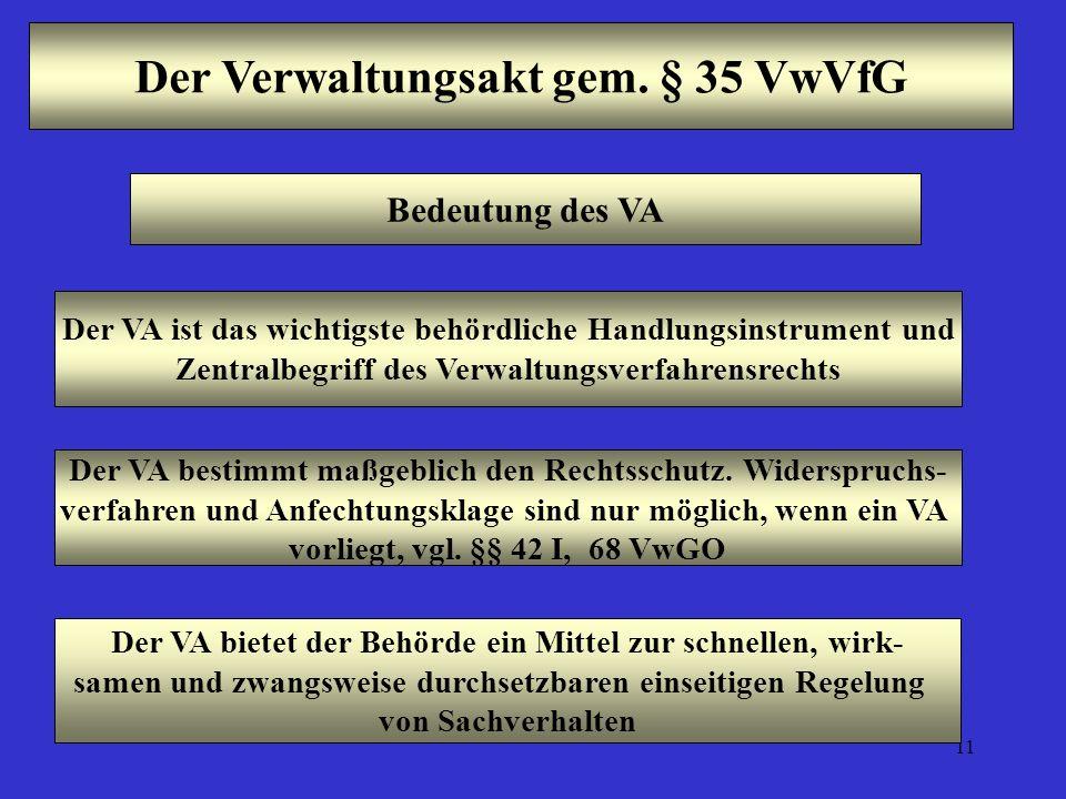 Der Verwaltungsakt gem. § 35 VwVfG