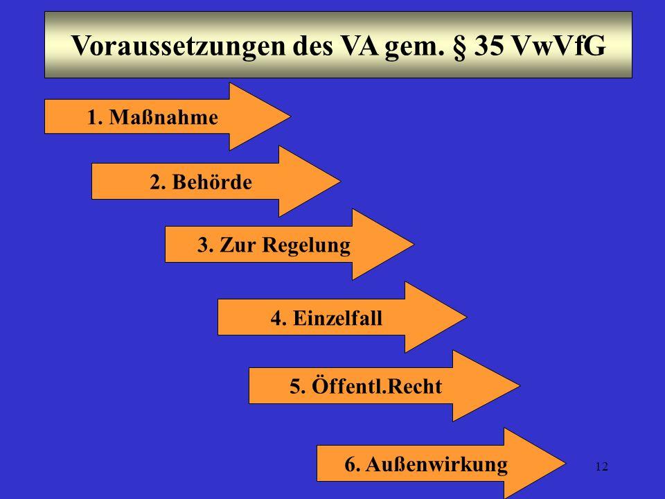 Voraussetzungen des VA gem. § 35 VwVfG
