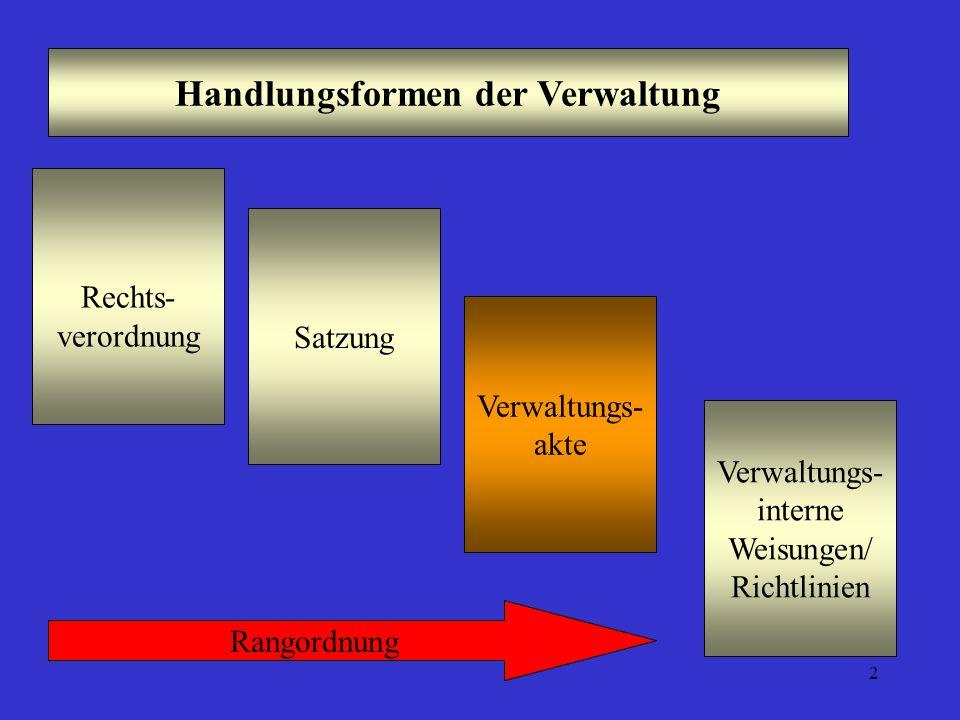 Handlungsformen der Verwaltung