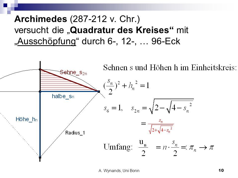 """Archimedes (287-212 v. Chr.) versucht die """"Quadratur des Kreises mit """"Ausschöpfung durch 6-, 12-, … 96-Eck"""