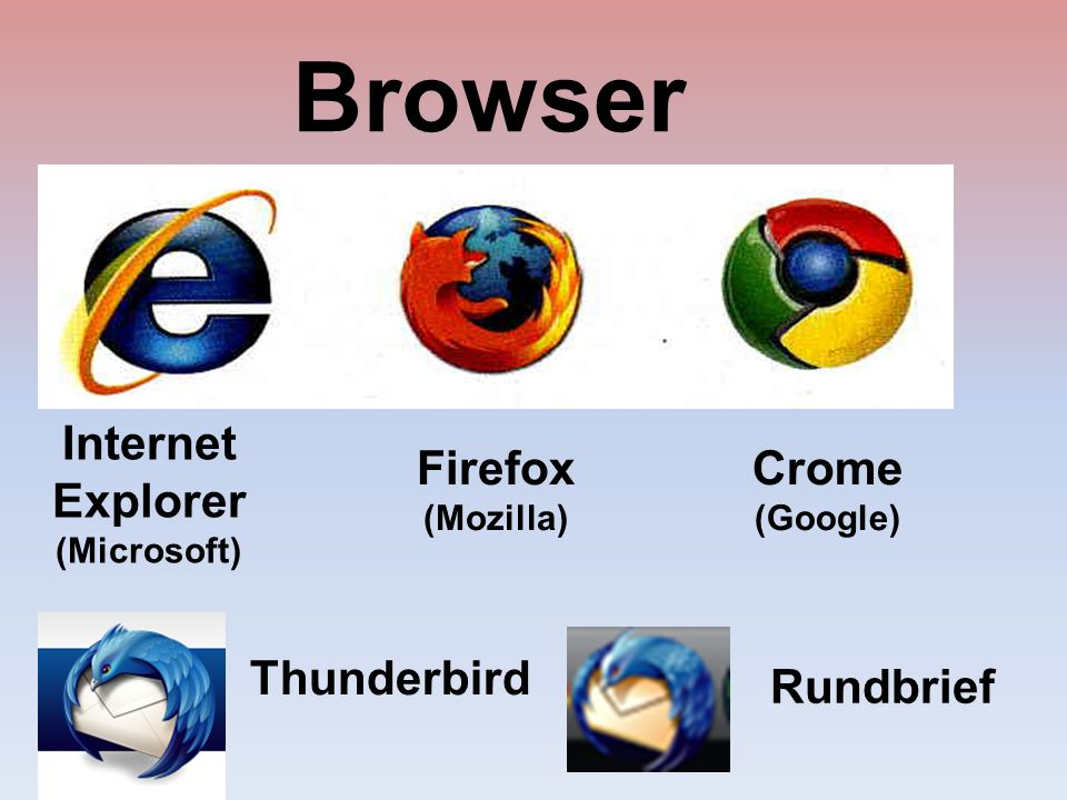 Browser Internet Explorer Firefox Crome Thunderbird Rundbrief