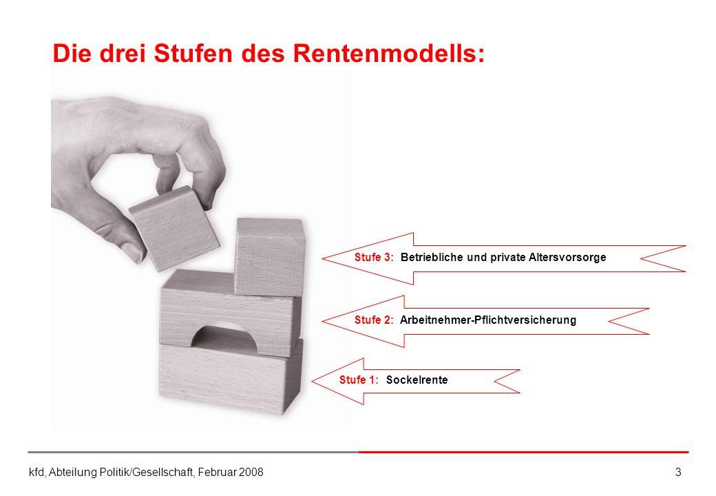 Die drei Stufen des Rentenmodells: