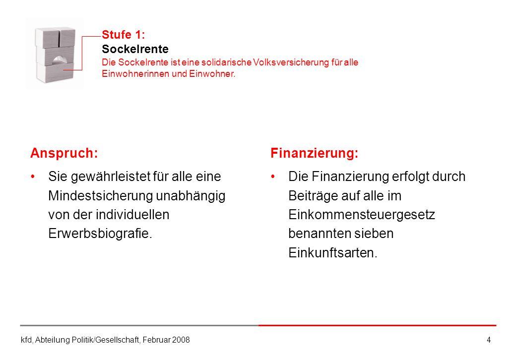 Stufe 1: Sockelrente. Die Sockelrente ist eine solidarische Volksversicherung für alle Einwohnerinnen und Einwohner.