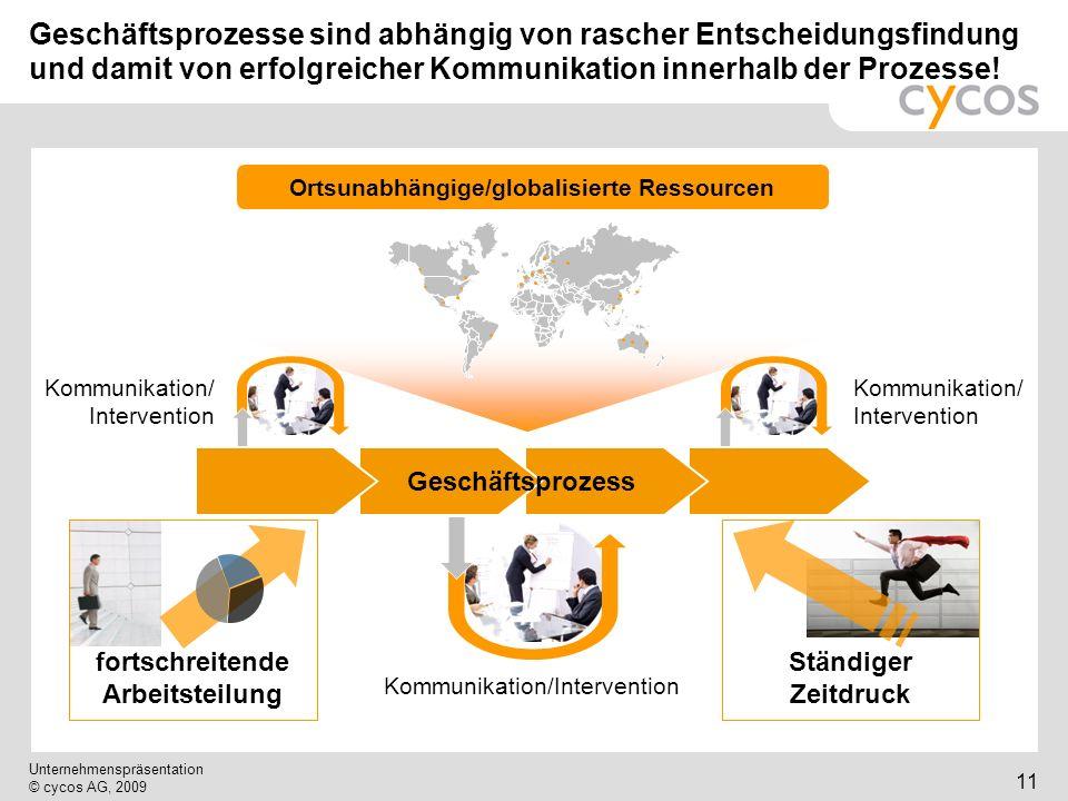 Ortsunabhängige/globalisierte Ressourcen