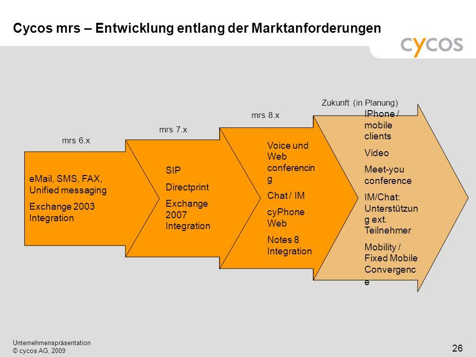 Cycos mrs – Entwicklung entlang der Marktanforderungen