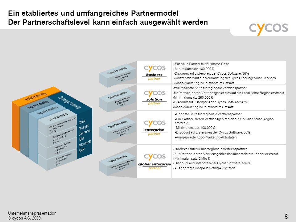 -20 Ein etabliertes und umfangreiches Partnermodel Der Partnerschaftslevel kann einfach ausgewählt werden.
