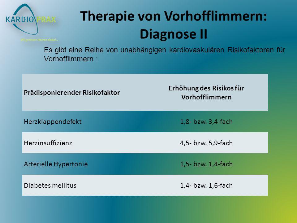 Therapie von Vorhofflimmern: Diagnose II