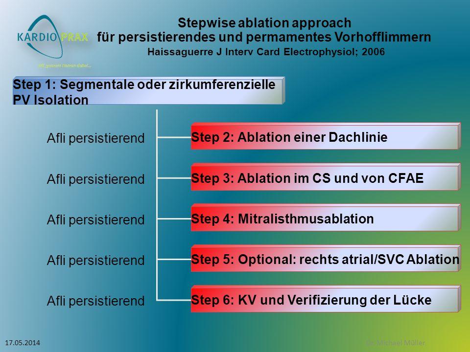 Step 1: Segmentale oder zirkumferenzielle PV Isolation