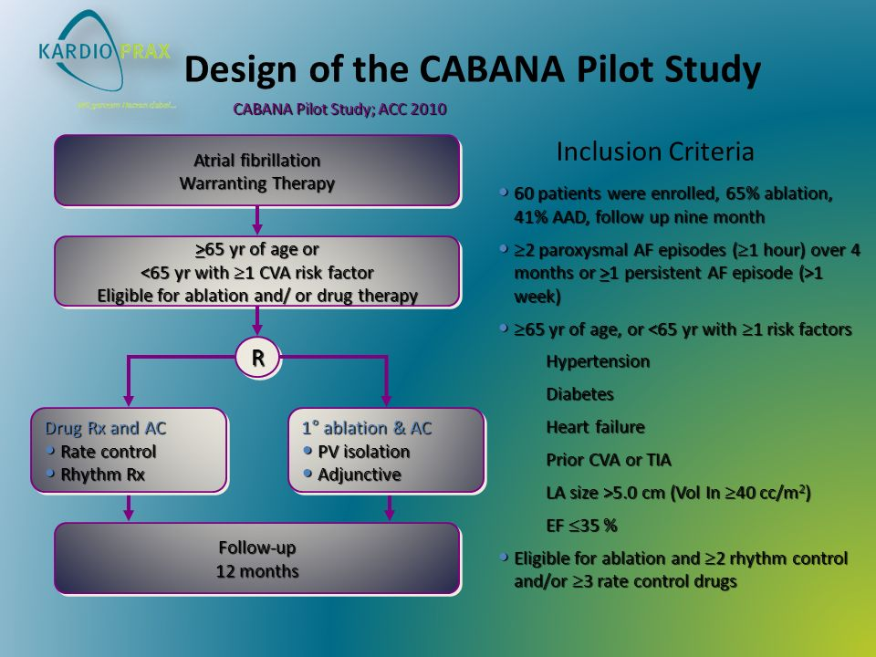 Design of the CABANA Pilot Study