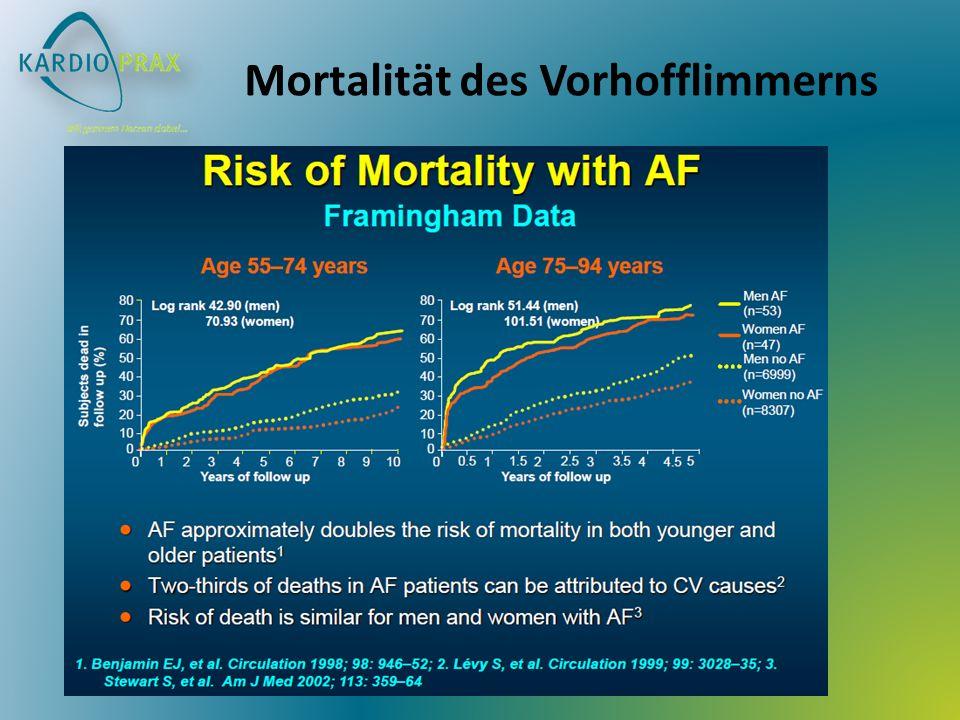 Mortalität des Vorhofflimmerns