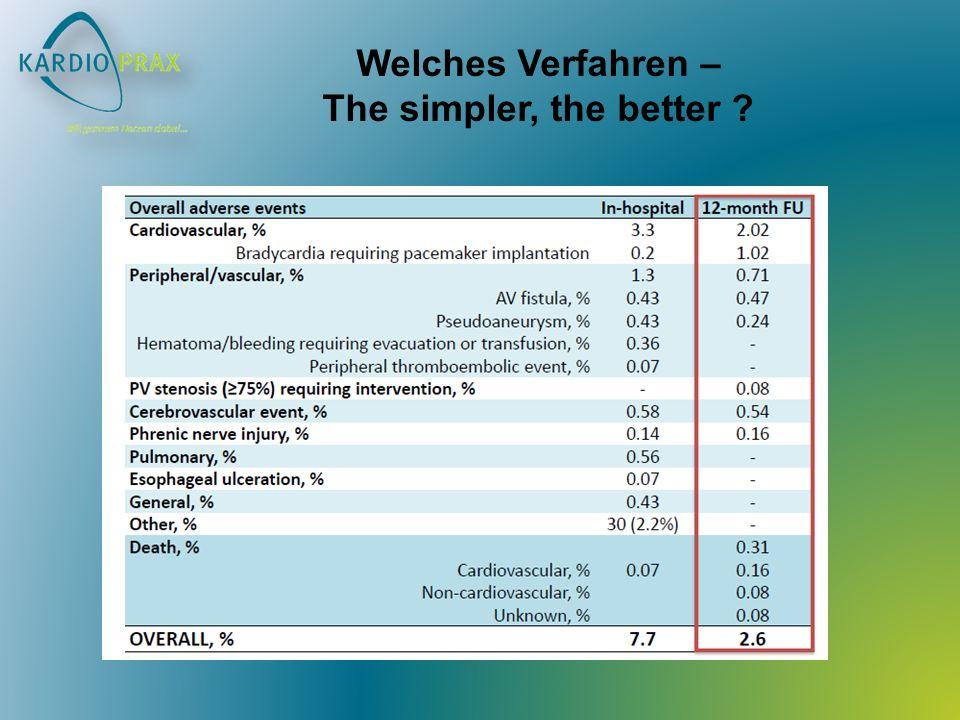 Welches Verfahren – The simpler, the better