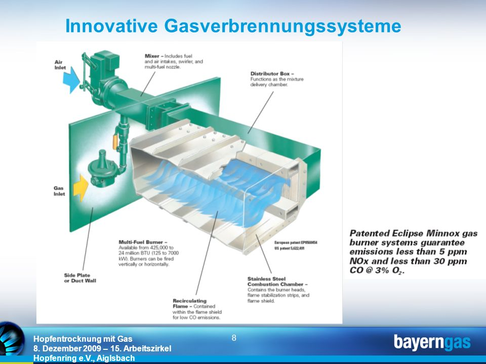 Innovative Gasverbrennungssysteme