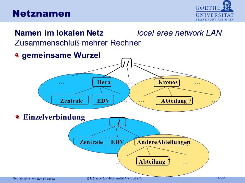 Netznamen Namen im lokalen Netz local area network LAN