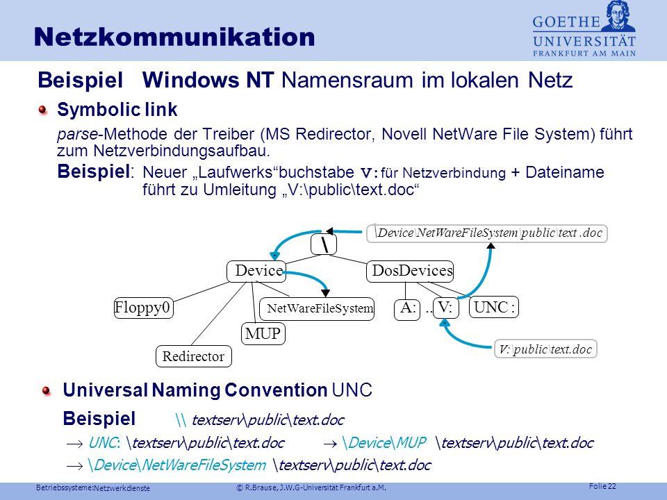 Netzkommunikation Beispiel Windows NT Namensraum im lokalen Netz