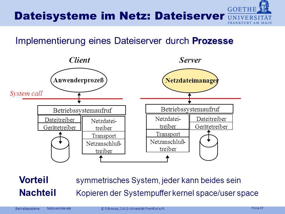 Dateisysteme im Netz: Dateiserver
