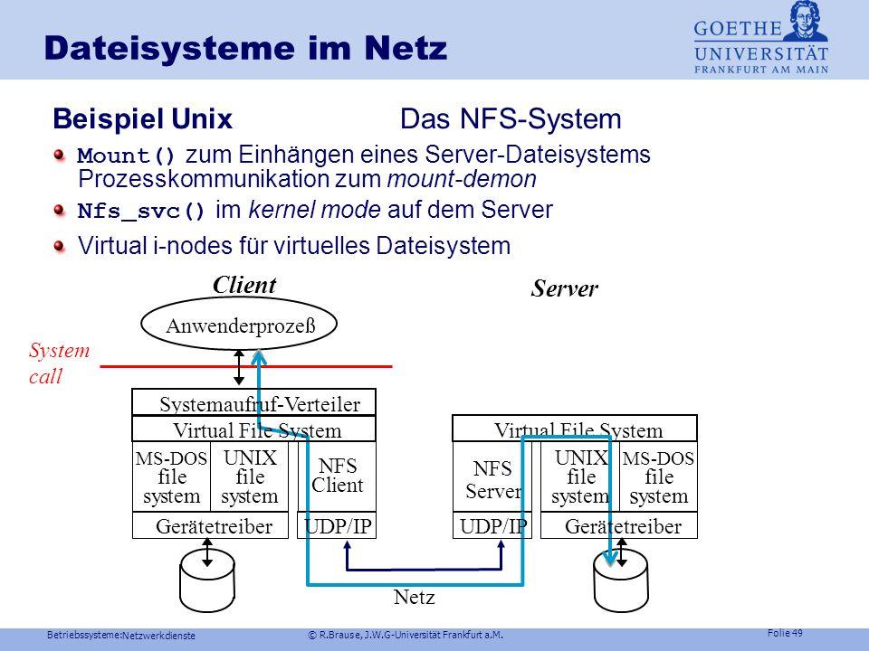 Dateisysteme im Netz Beispiel Unix Das NFS-System Client Server