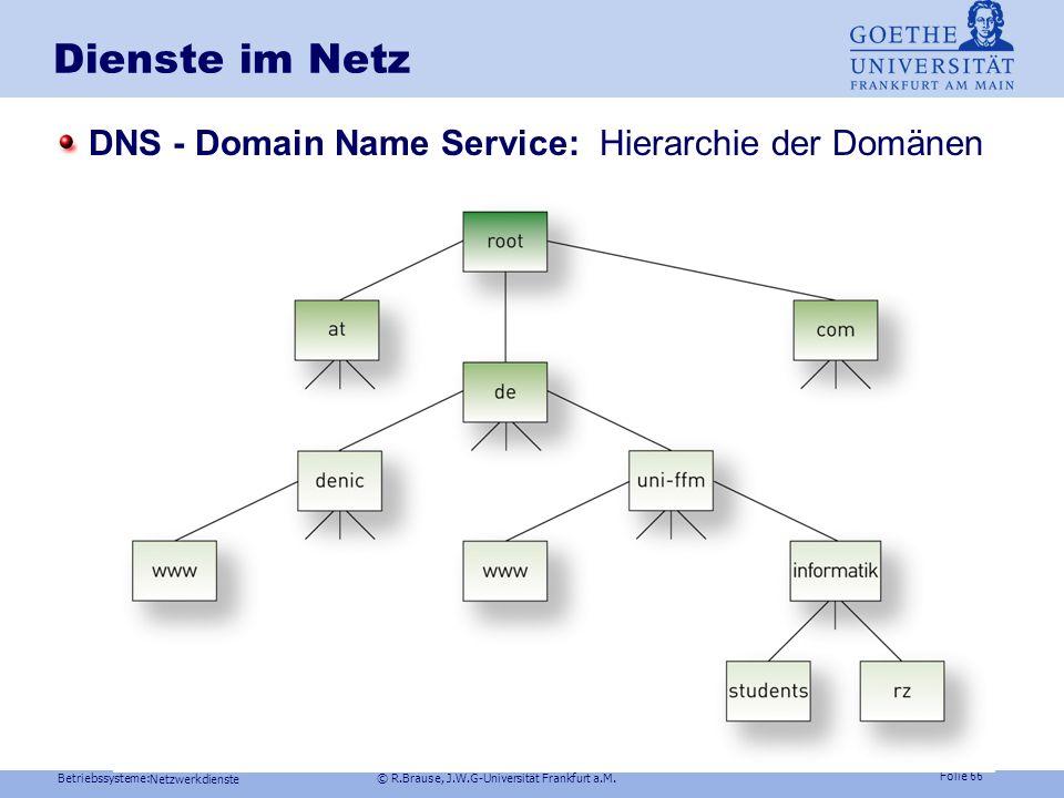 Dienste im Netz DNS - Domain Name Service: Hierarchie der Domänen