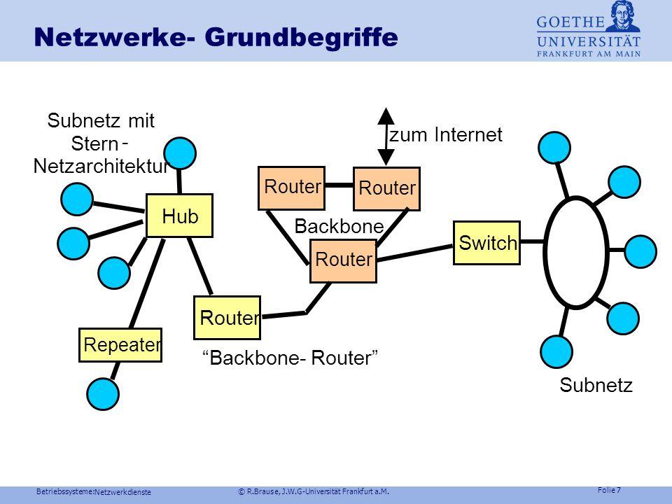 Netzwerke- Grundbegriffe